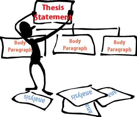 Writing an informative research paper