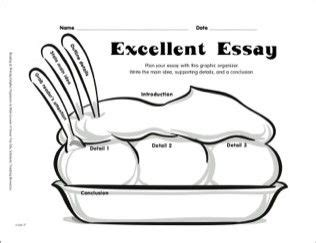 Alcohol Essay: Writing an Informative Research Paper on